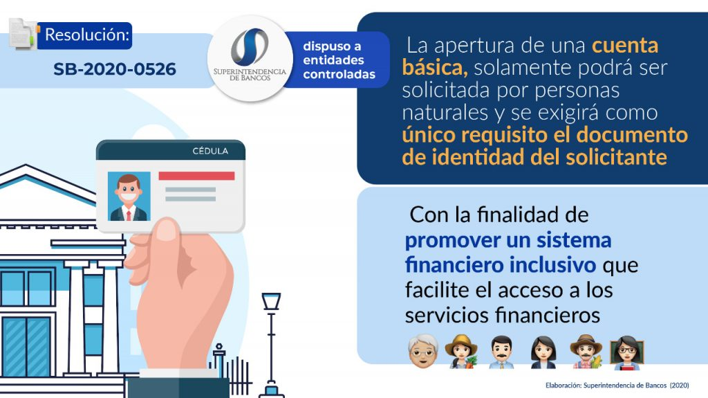 Apertura de Cuenta Básica con único requisito: el documento de identidad